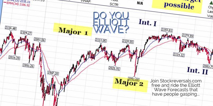 do-you-elliott-wave