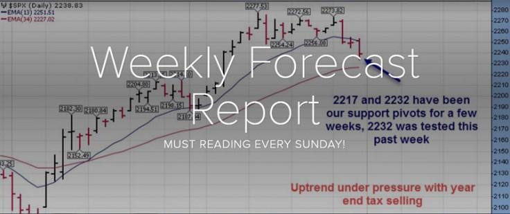weekly-image