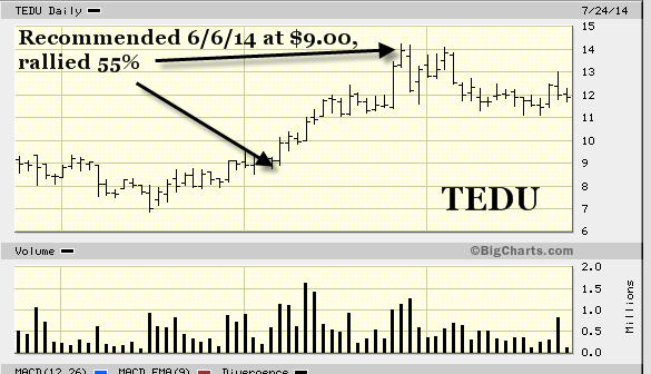 724 tedu recommendation sr
