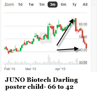 juno poster child