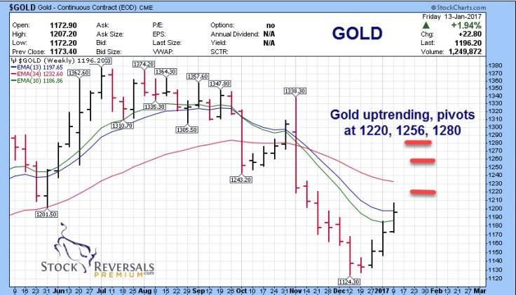 116-gold-long